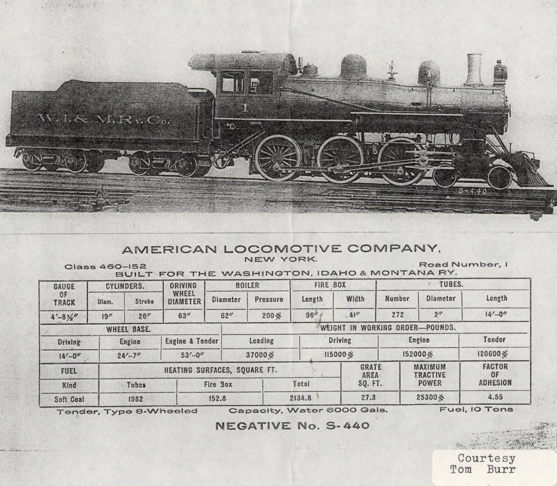 item thumbnail for Locomotive Company Document